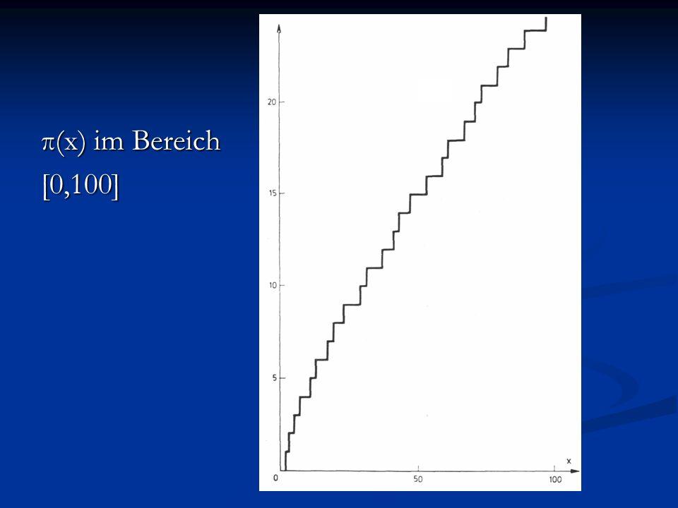π(x) im Bereich [0,100]